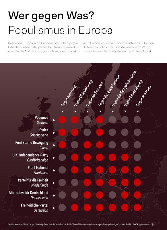 PopulistenEuropa